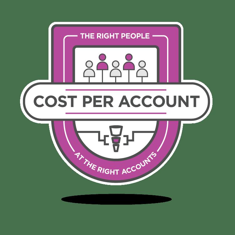 Cost Per Account